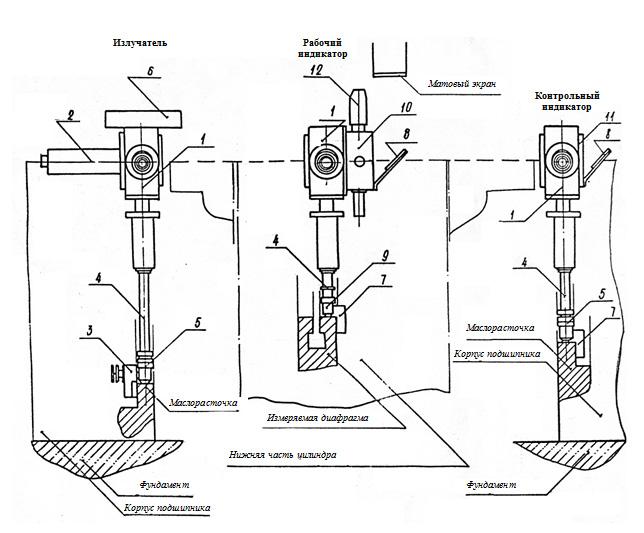 shema-lmk-v-rabochem-sostoyanii-na-turbine